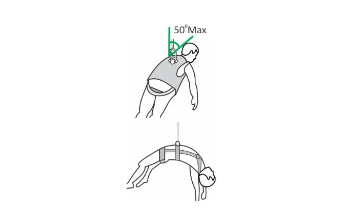 Arneses y cinturones para trabajos en altura