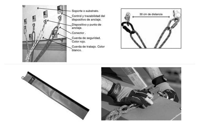 Técnicas de instalación en trabajos verticales